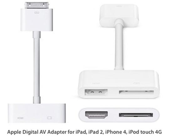 adapateur HDMI compatible iPad 1, iPhone 4, et iPod Touch 4G