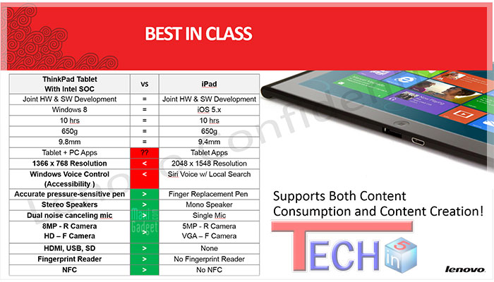 lenovo thinkpad tablet 2 vs iPad3 Lenovo ThinkPad Tablet 2 sous Windows 8 avec Clavier (Photos)