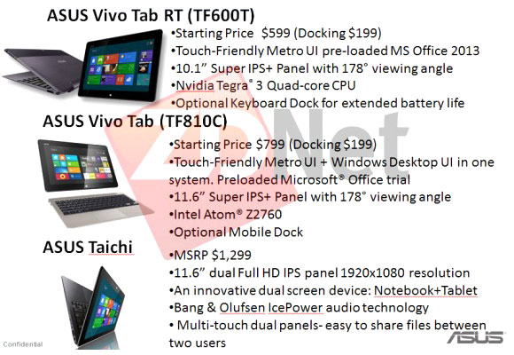 asus vivo tab rt, asus vivo tab, asus taichi, tablettes windows 8 en vente en octobre