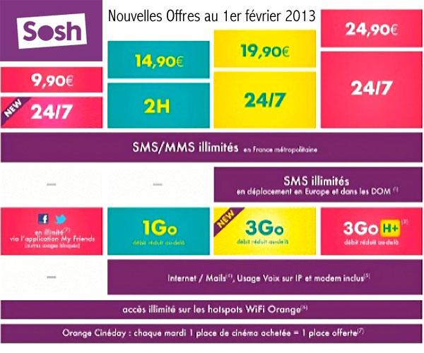 sosh nouveaux forfaits 2013 a 9,90€ appels, sms et mms illimités et 3Go de datas pour le forfait 19,90€