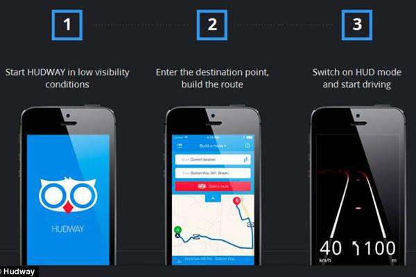 hudway-iphone-application-gps-pare-brise-gratuit