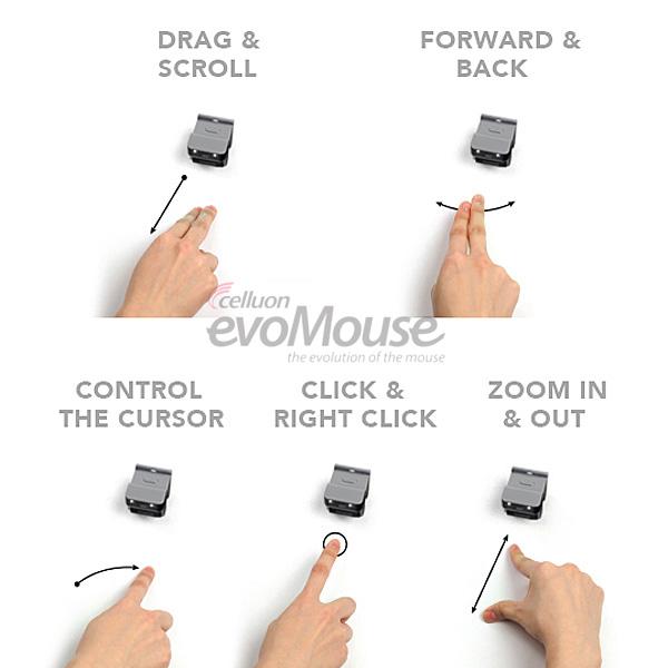 evomouse gestuelle pour naviguer sans souris evoMouse transforme toute surface en Touchpad en vente