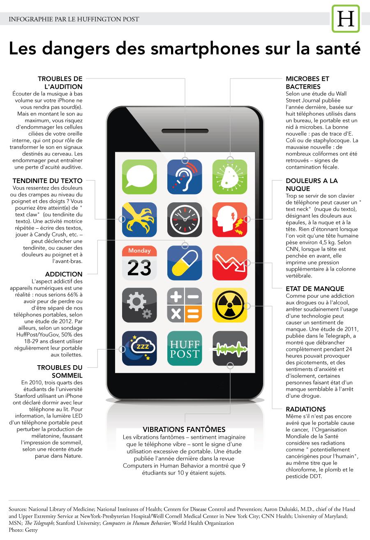 infographie-journees-sans-telephone-portable-les-raisons