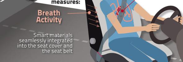 harken-dispositif-anti-fatigue-pour-conducteur