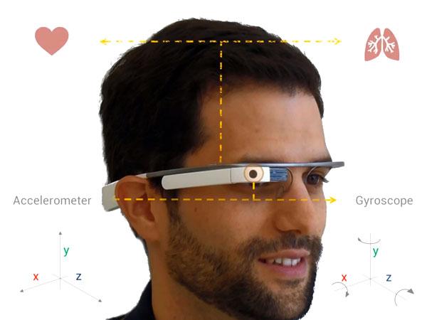 google-glass-et-bioglass-pour-evaluer-niveau-stress