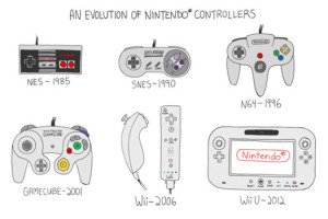 nintendo-evolution-manette-animation